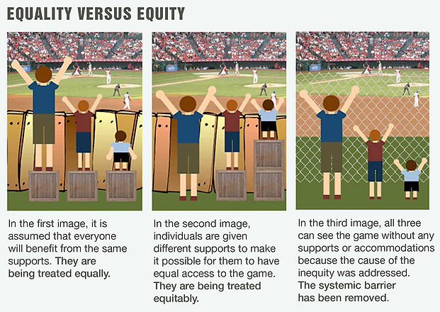 An image featuring graphics, illustrating the differences between equality and equity.