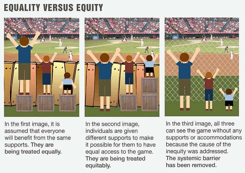 equality-versus.jpg