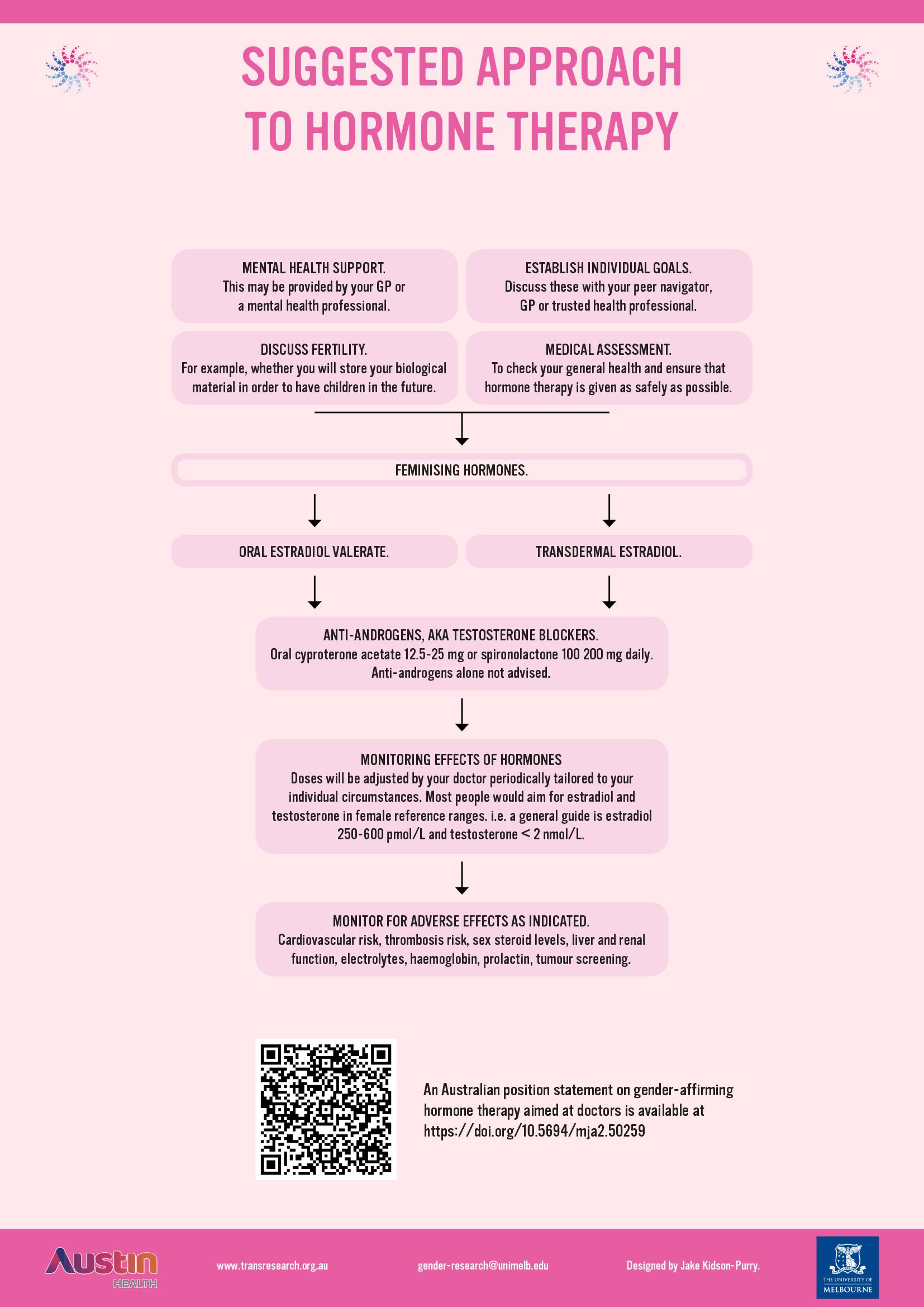 hrtinfosheets copy-2.jpg