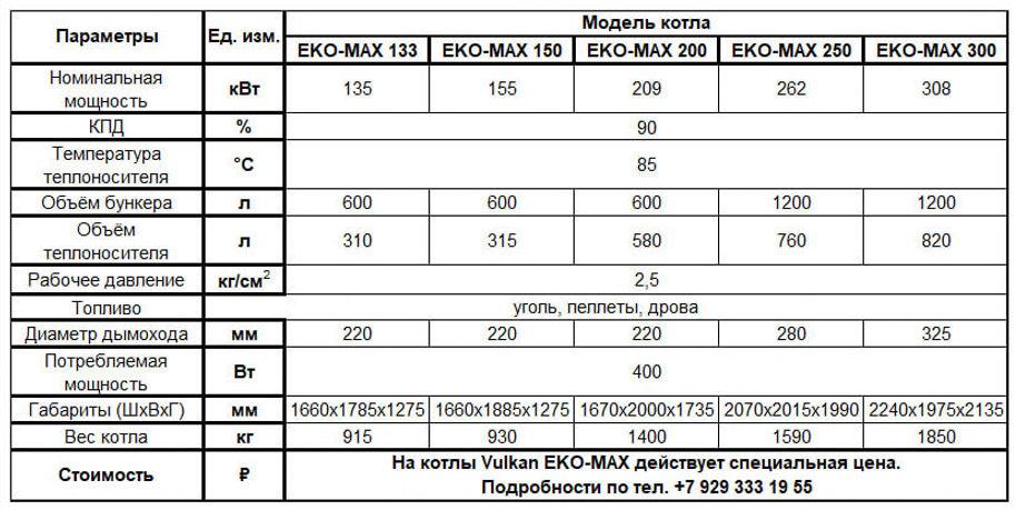 eko-max_price.jpg
