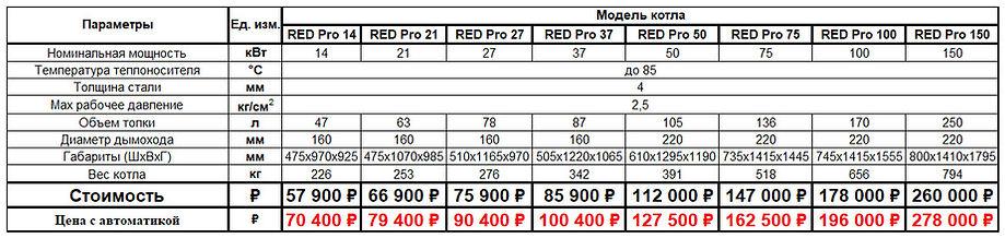 red_pro_price.jpg