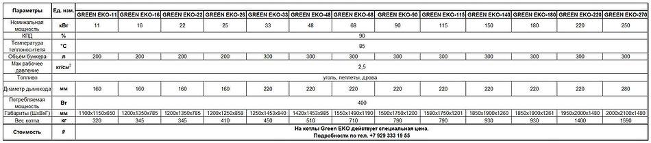 green-eko-price.jpg