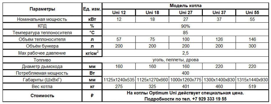 uni_price.jpg