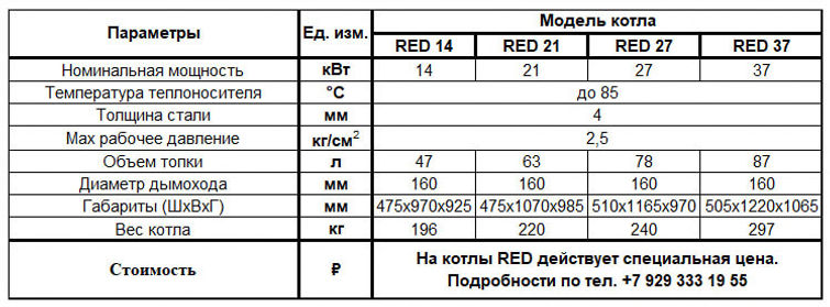 red-price.jpg