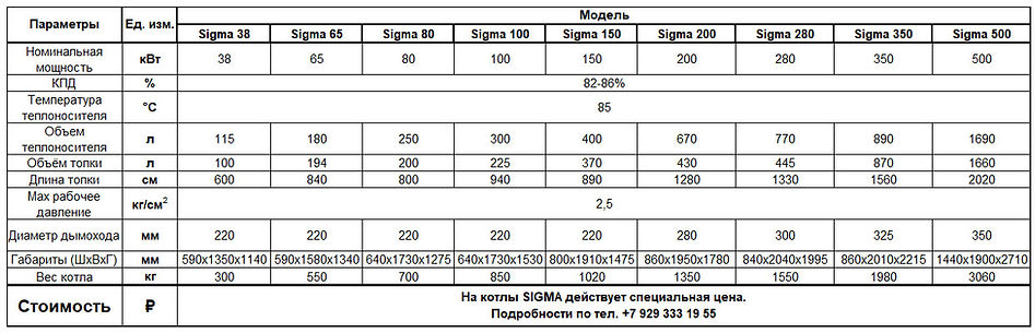 sigma-price.jpg