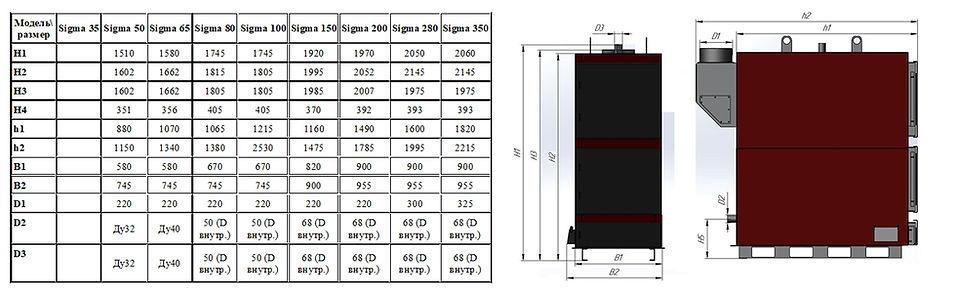 Котлы длительног горения Vulkan Sigma — Размеры