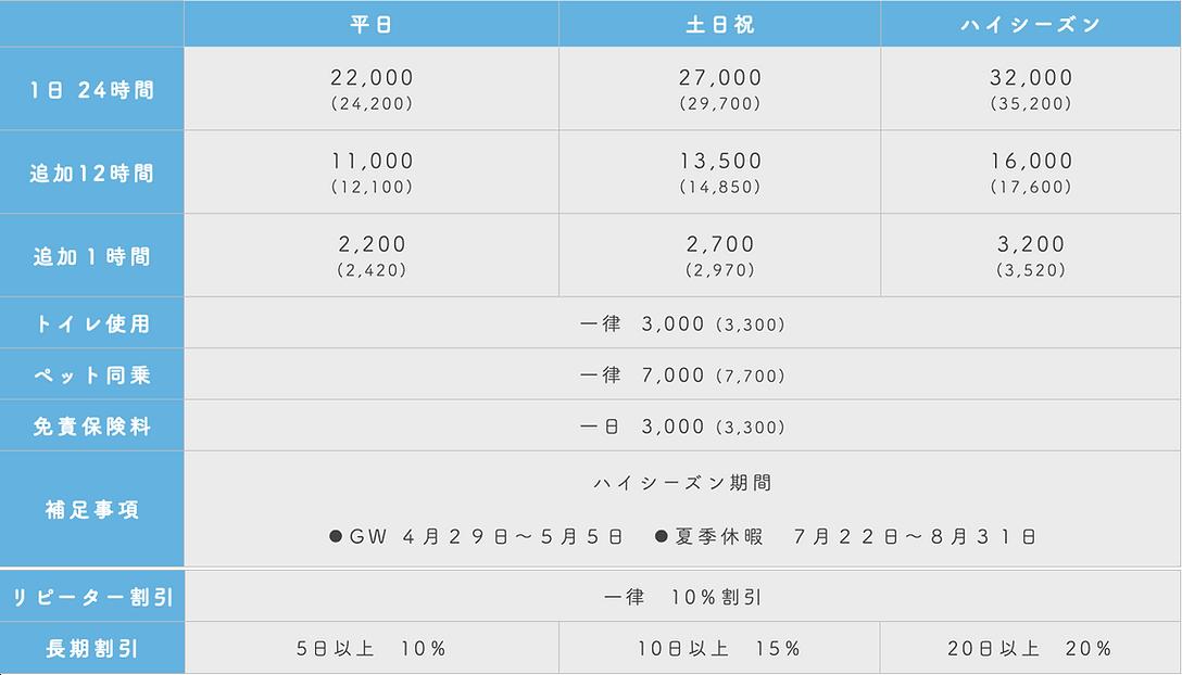 スクリーンショット 2021-02-01 18.35.25.png
