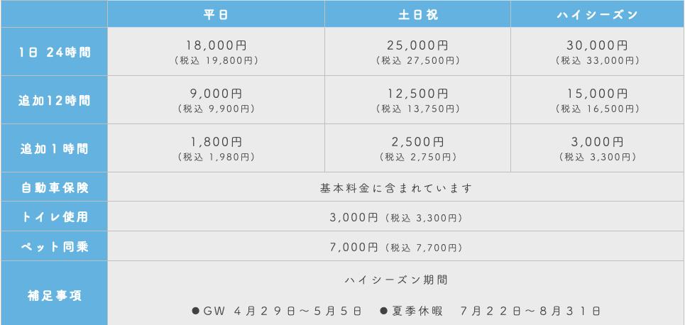 スクリーンショット 2021-07-09 10.41.28.png
