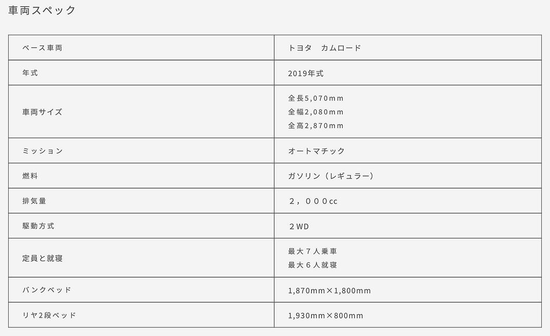 スクリーンショット 2021-02-01 17.18.54.png