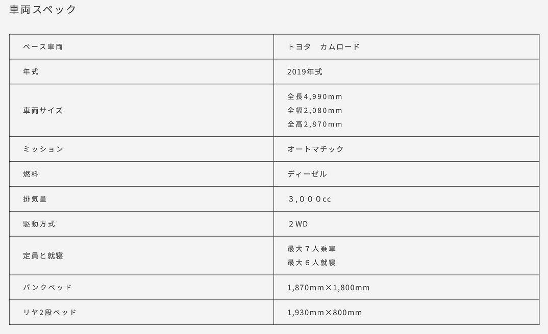 スクリーンショット 2020-07-17 11.32.41.png