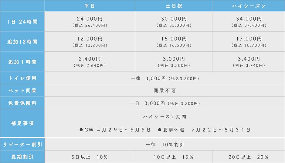 スクリーンショット 2021-03-19 13.46.37.png