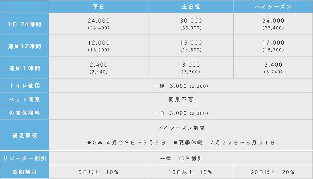 スクリーンショット 2021-02-01 19.06.55.png