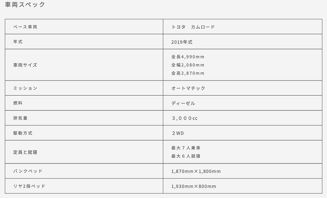 スクリーンショット 2021-02-01 19.13.41.png