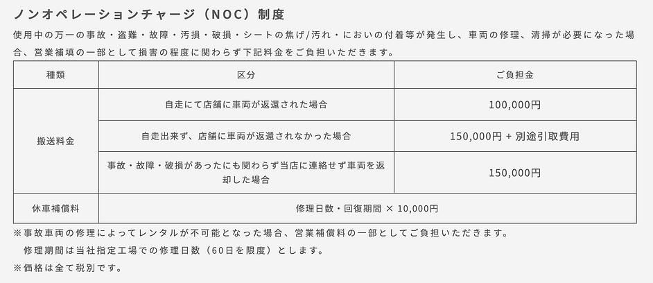 スクリーンショット 2020-07-29 15.50.46.png