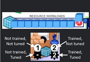 Infographic Workload.jpg