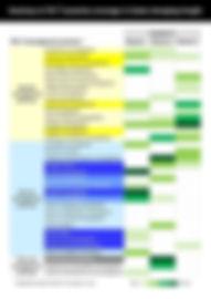 ITIL4 heatmap thumbnail.jpg