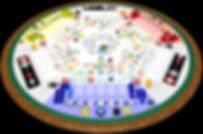 Agile IT service management online game