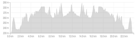 25Km course profile.PNG