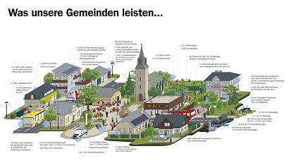 gemeindegrafik_2017