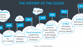 Top 5 Myths and Facts about Cloud Computing