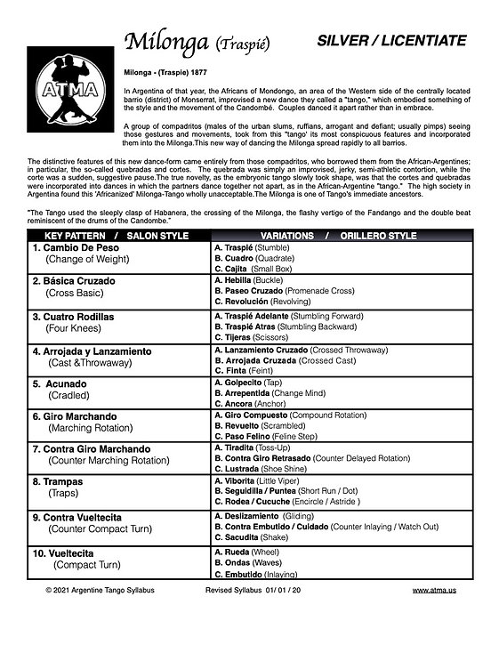 Milonga Licentiate 11-30-20 copy 3.pages
