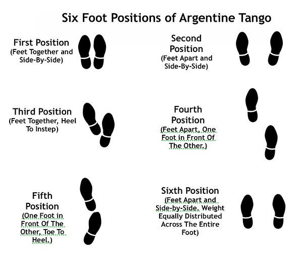 SixFootPositions.png
