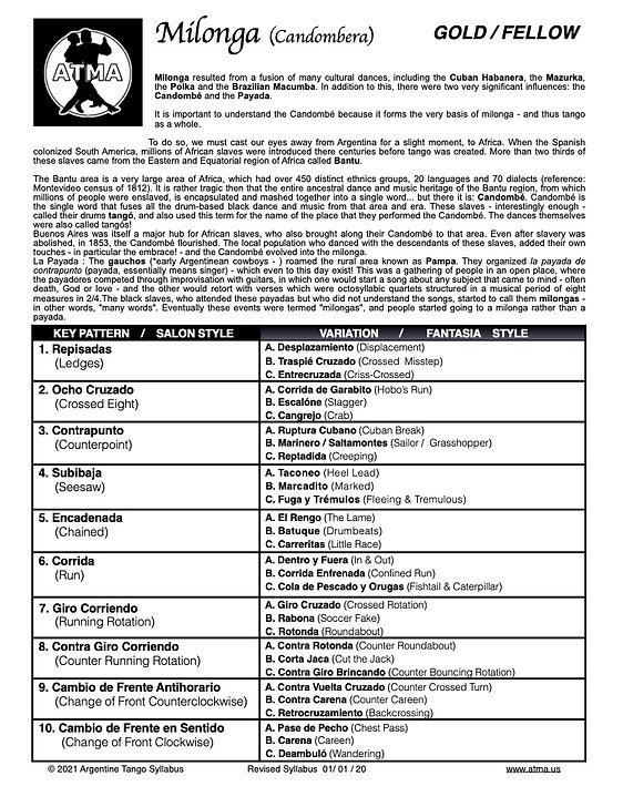 Milonga Fellow 12-01-20.pages.jpg