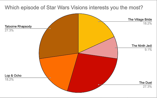 visions poll chart.png
