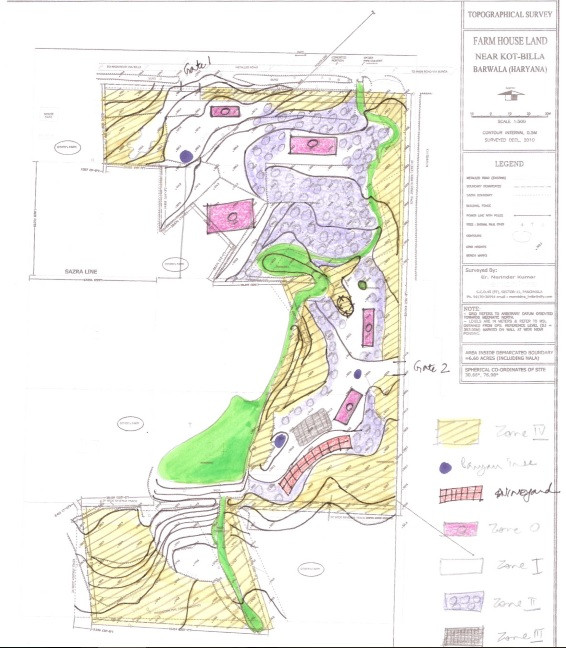 Permaculture Layout Design Zoning