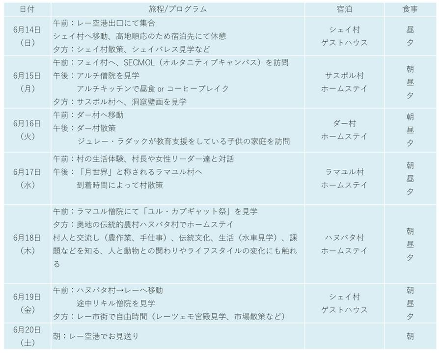 スクリーンショット 2020-04-11 11.20.36.png