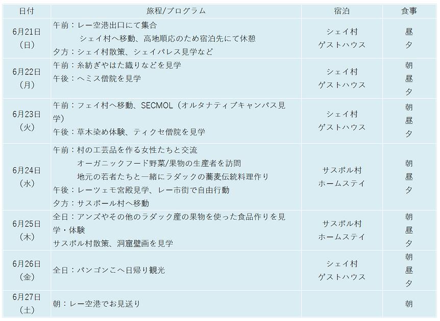 スクリーンショット 2020-04-10 9.54.16.png
