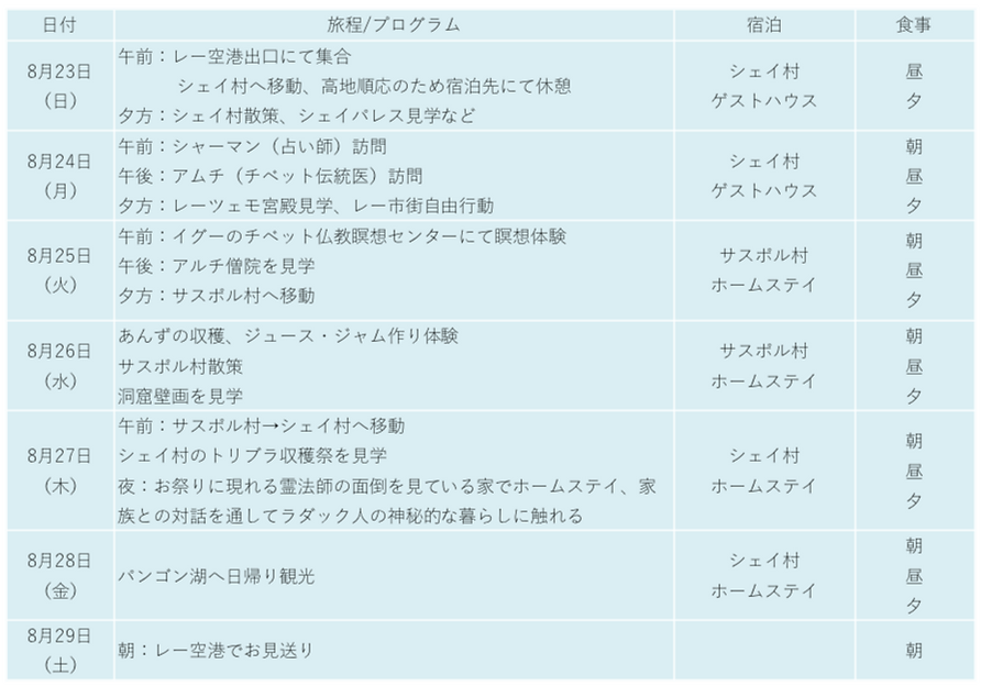 スクリーンショット 2020-04-10 13.15.29.png