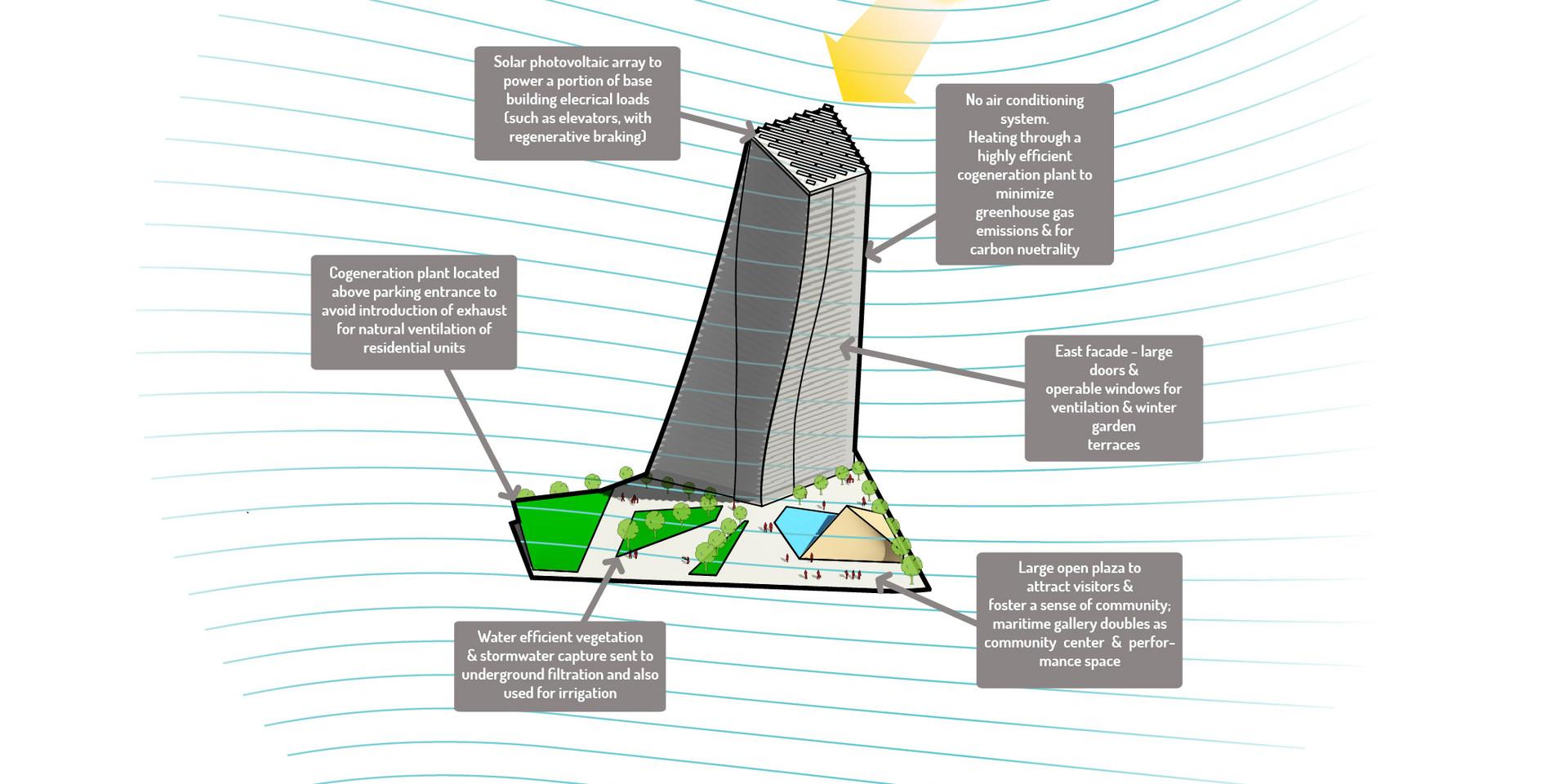 Vancouver Strategies-01.jpg