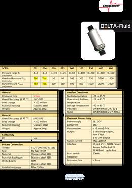 IO-Link-Sensor