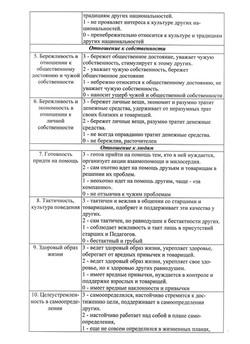 Приложение 8 (6)