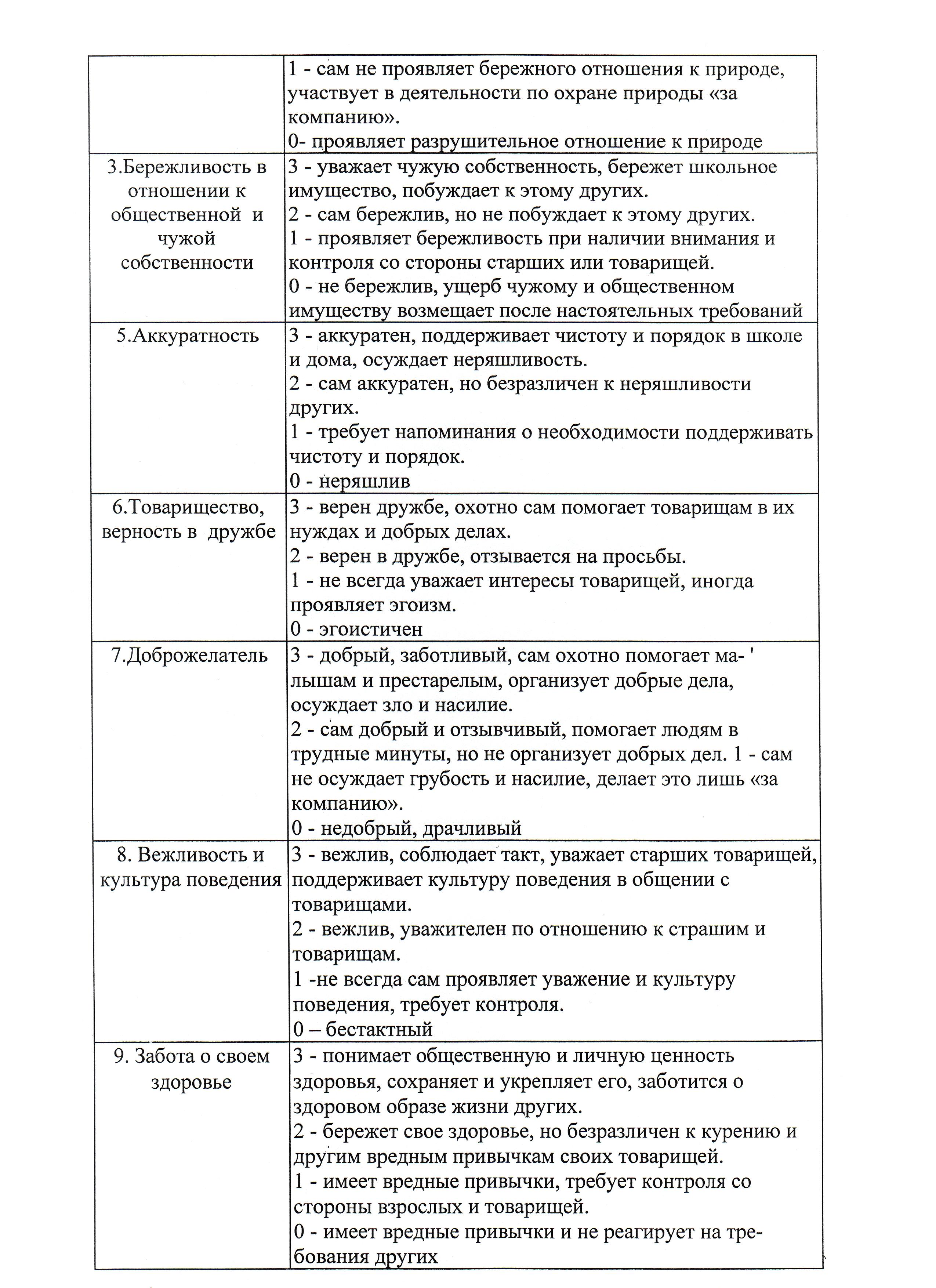 Приложение 8 (4)