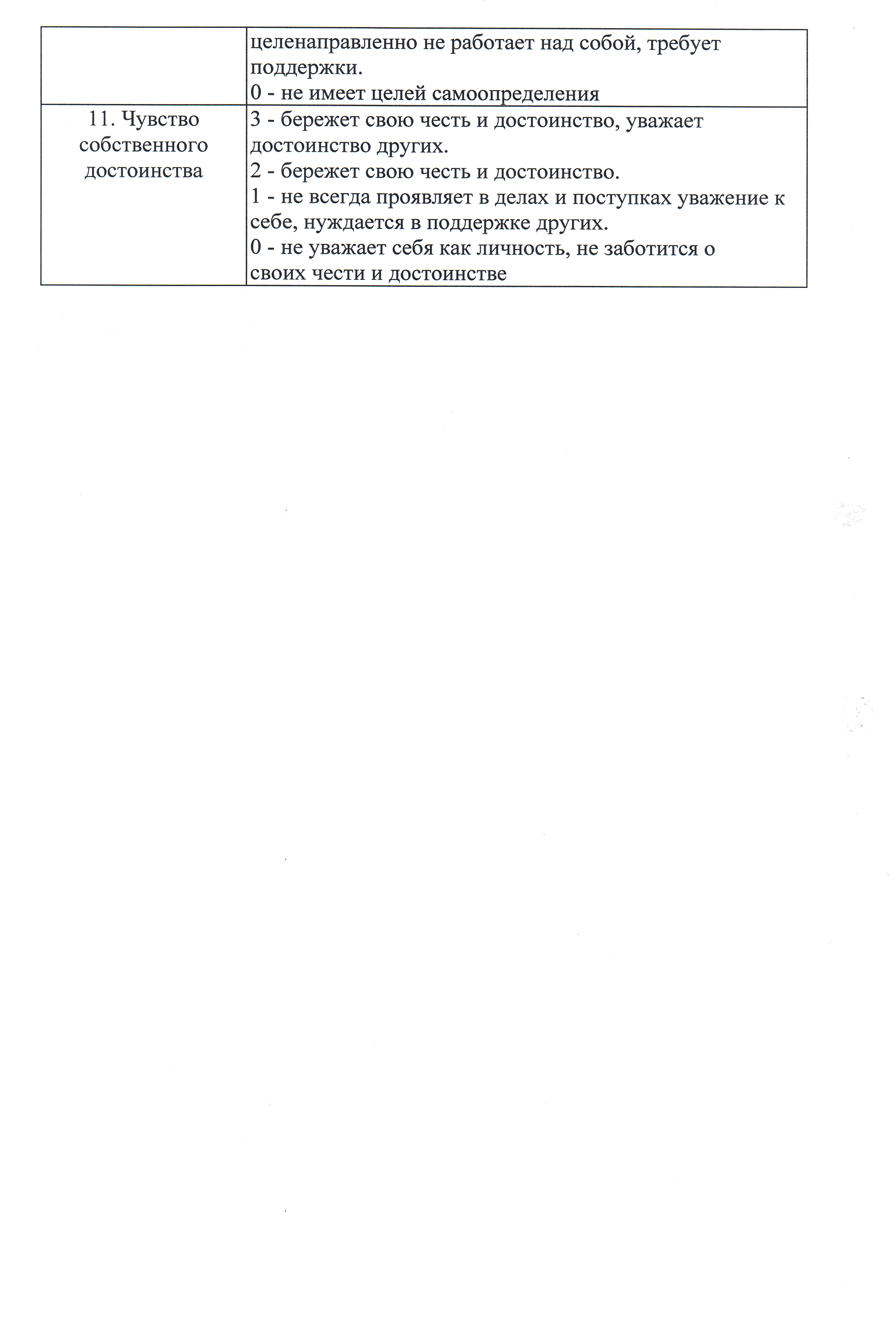 Приложение 8 (7)