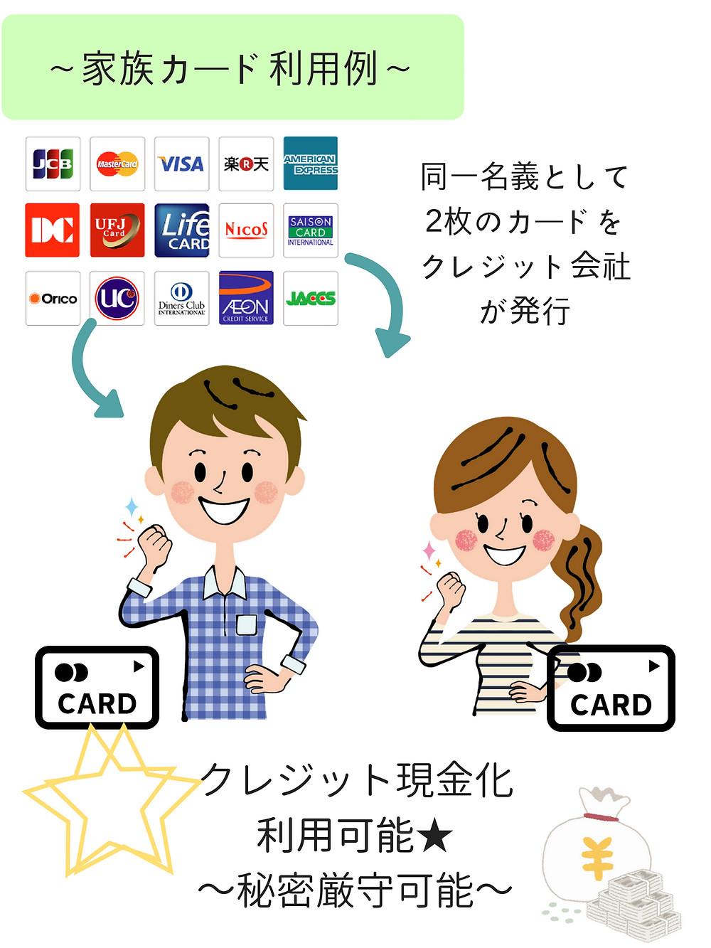 クレジットカード現金化家族カード利用例