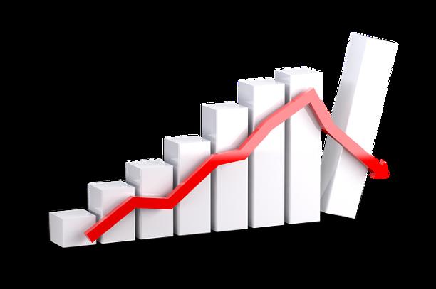 Amazonギフト券の買取率・換金率の推移