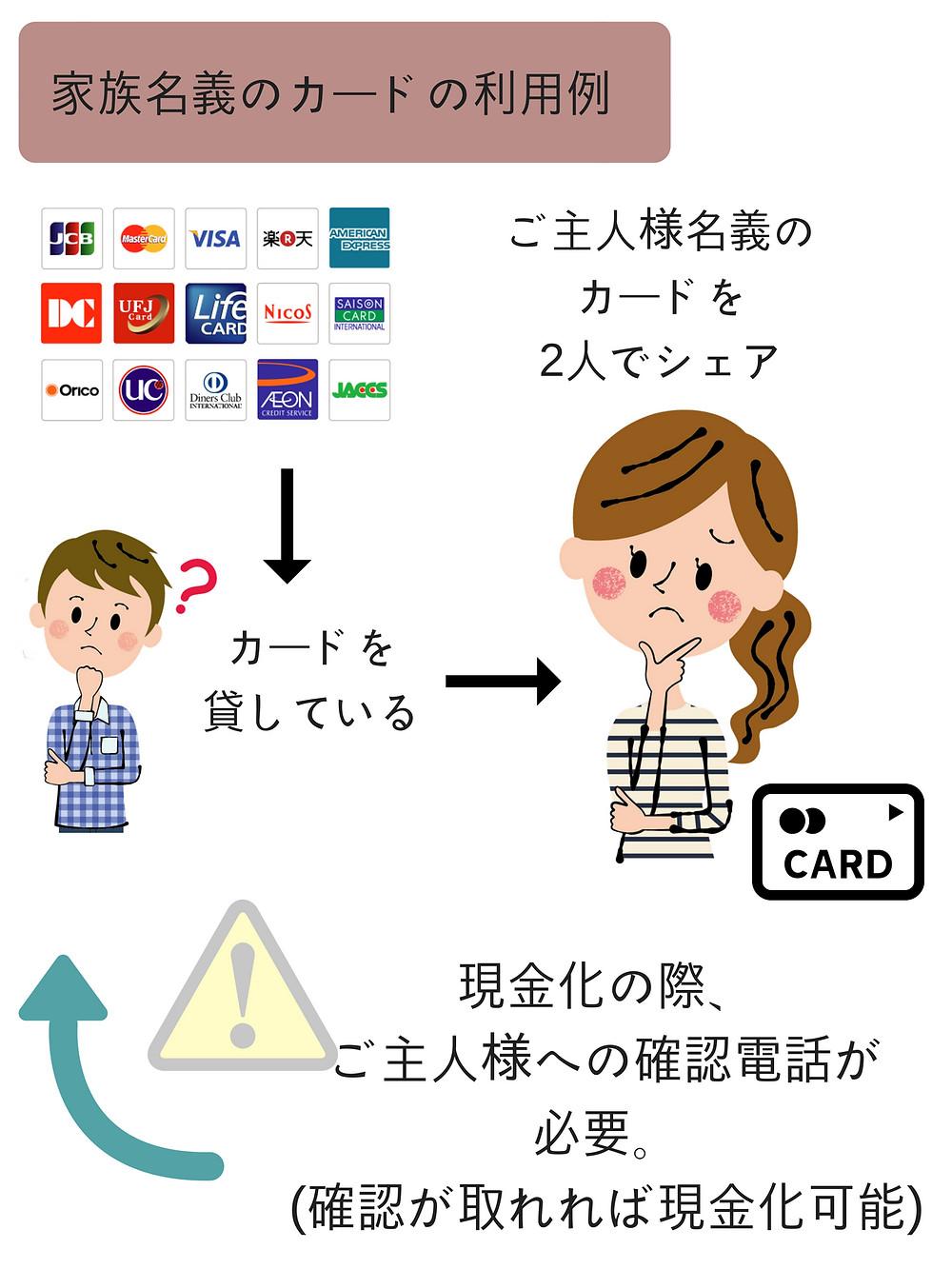クレジットカード現金化家族名義のカード利用例