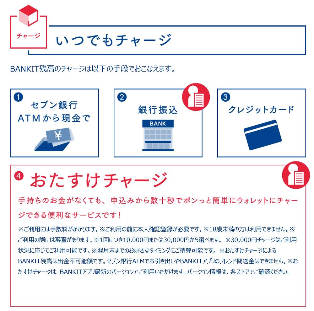 BANKIT(バンキット)カード チャージ方法