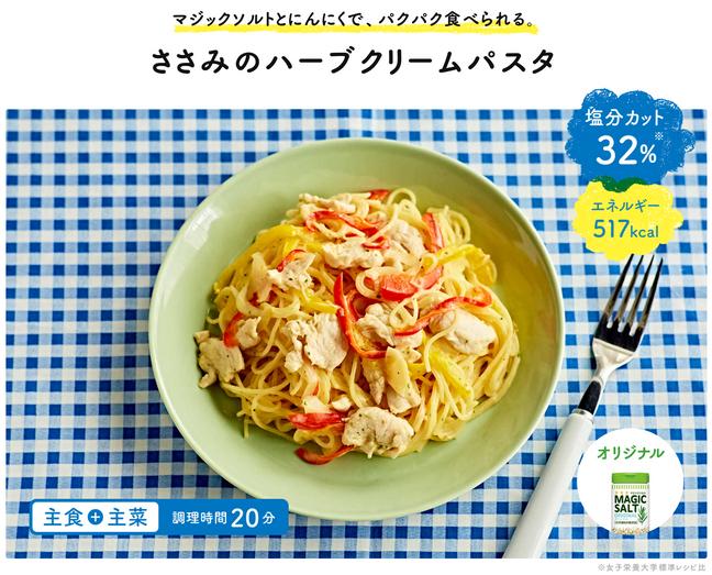 SB食品マジックソルト「子どもの減塩料理」レシピ