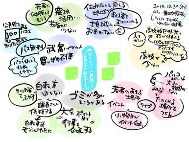 20191030兼城中やなくとぅー.jpg