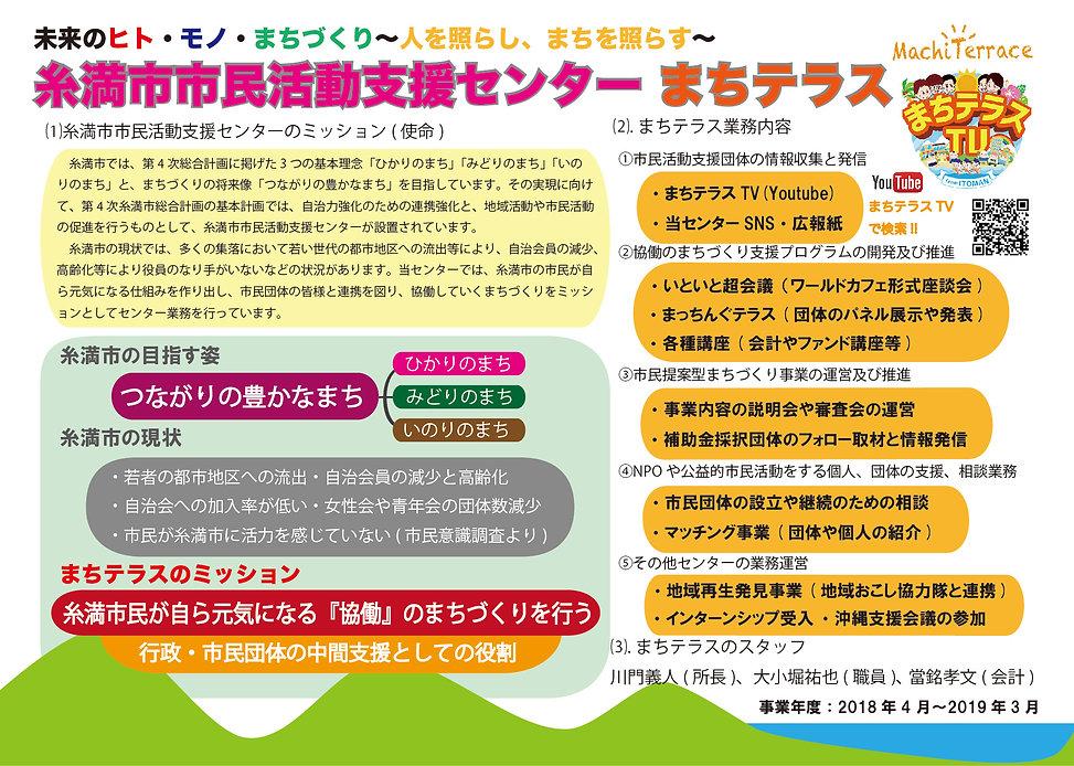 まちテラス事業概要ペラ1-01.jpg