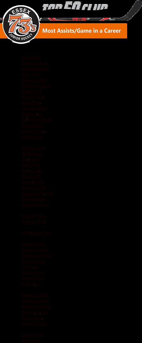 Top 50 Club Assists per Game in a Craeer