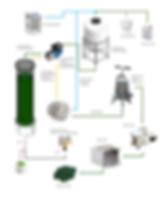 Système photobioréacteurs manuel