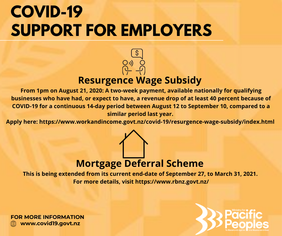 Employers Support.3