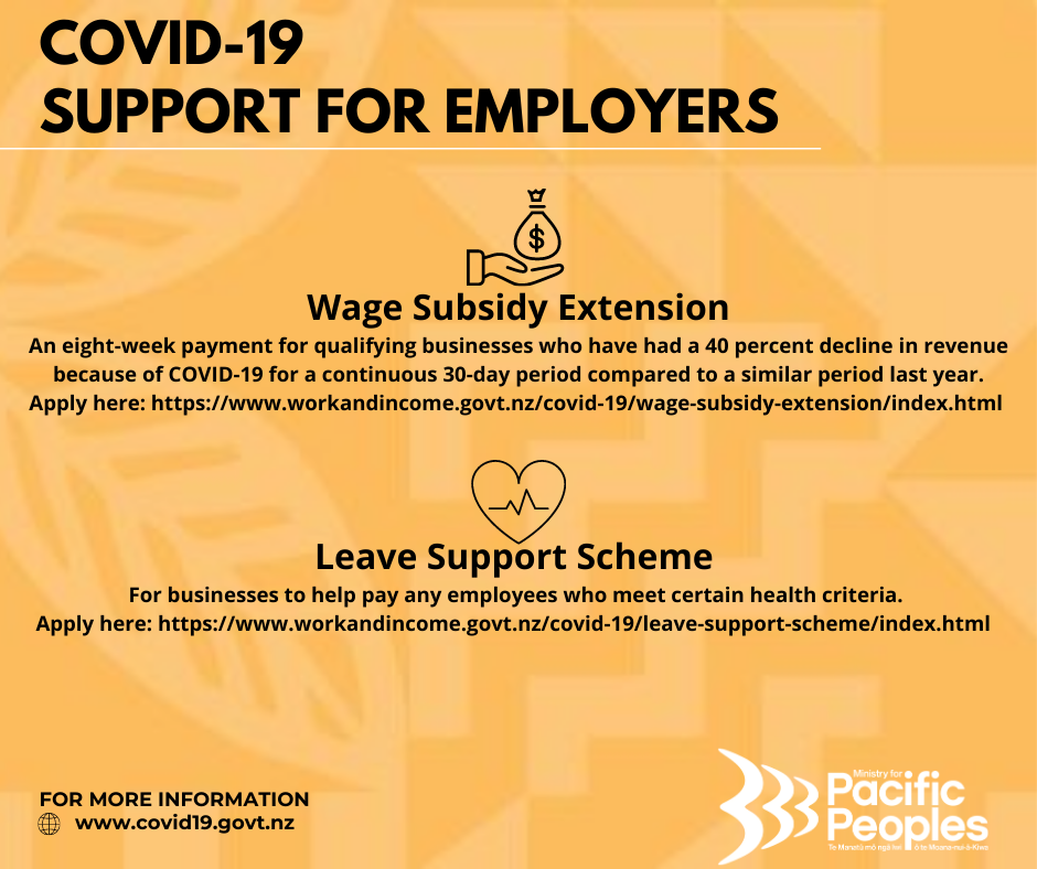 Employers Support.2