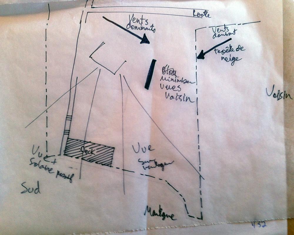 sketch-site
