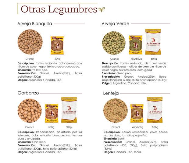 venta de granos nariño pasto